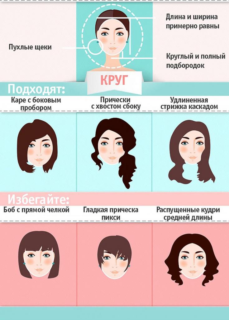 Выбор стрижки для круглого лица