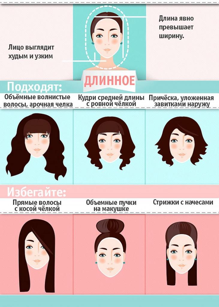 Выбор стрижки для длинного лица